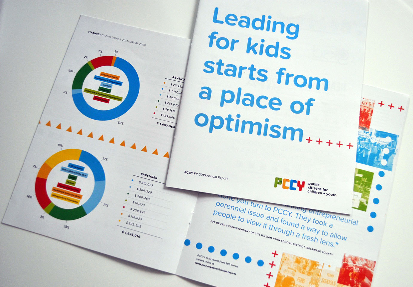 Featured Image for Public Citizen's for Children & Youth Identity Design Project
