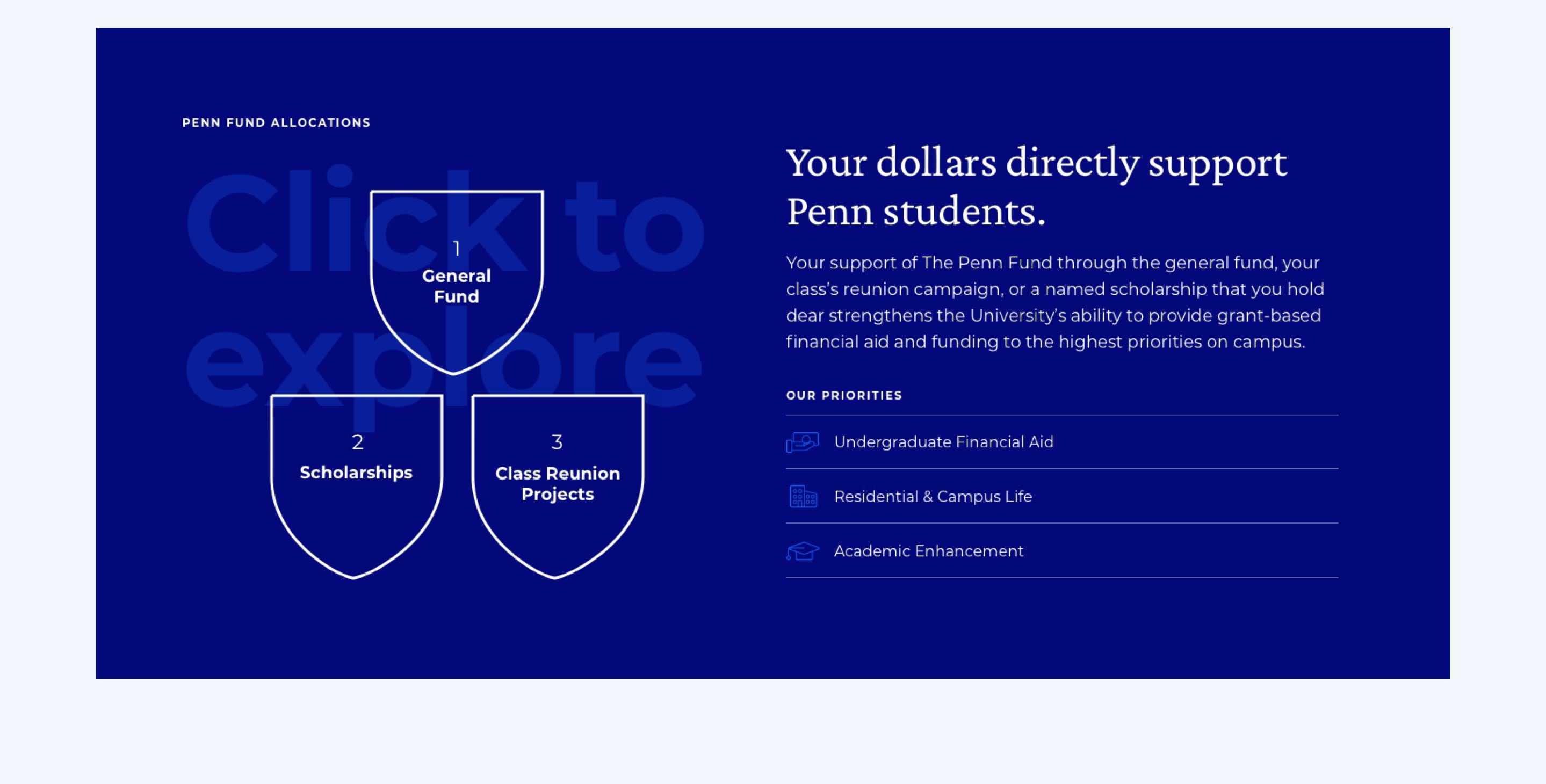 Penn fund allocations fullwidth
