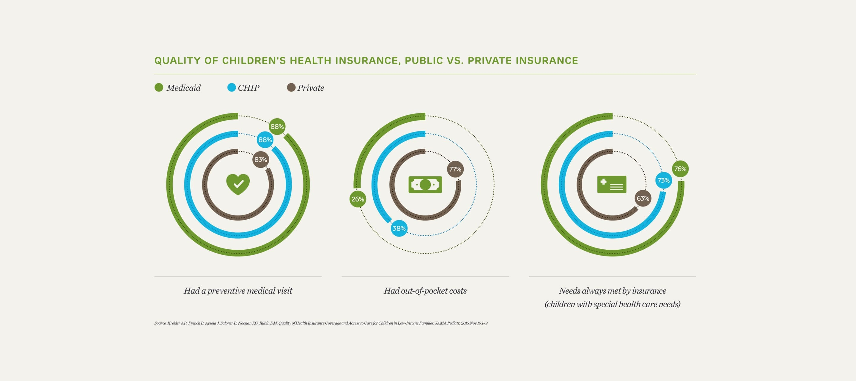 Plc Infographic Insurance Closeup