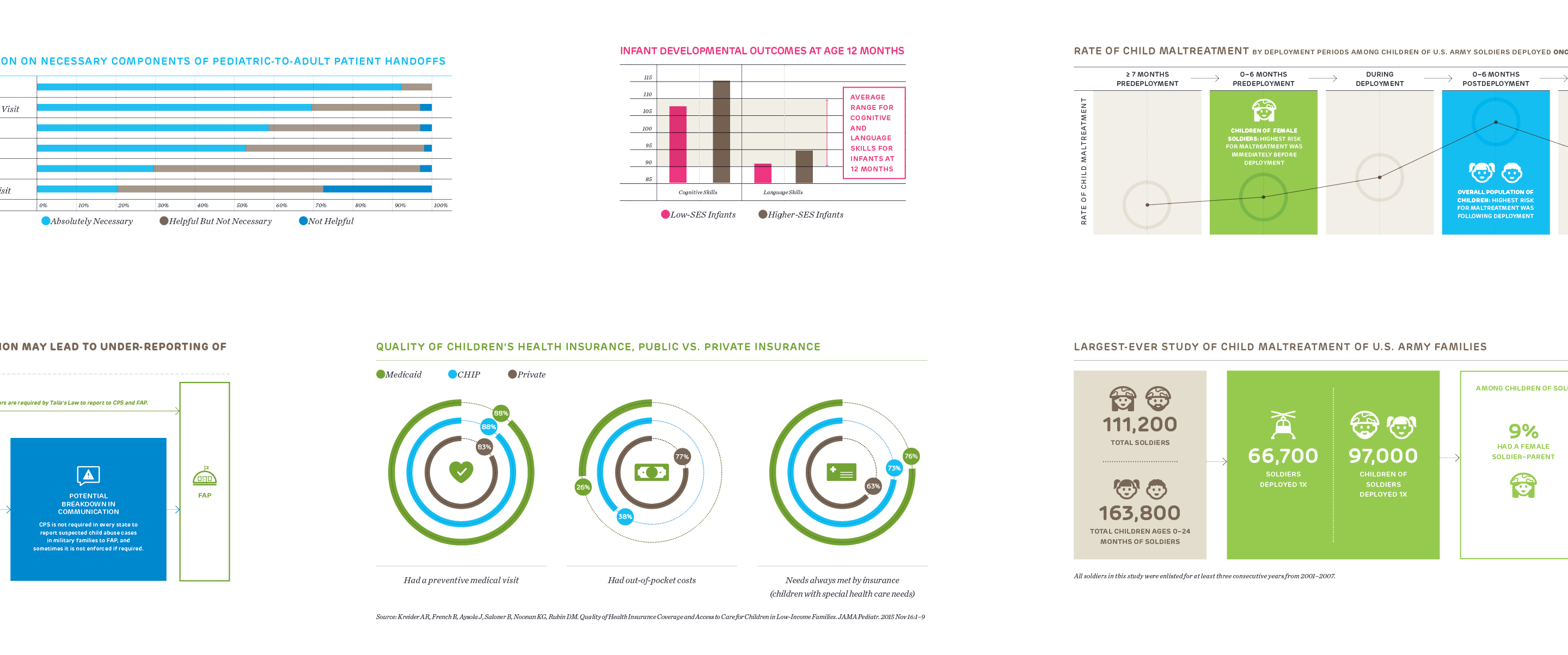 Plc Infographics All 2 Fullwidth